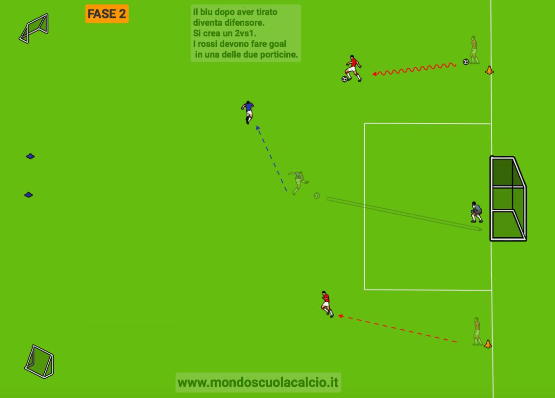 2VS1-FASE2